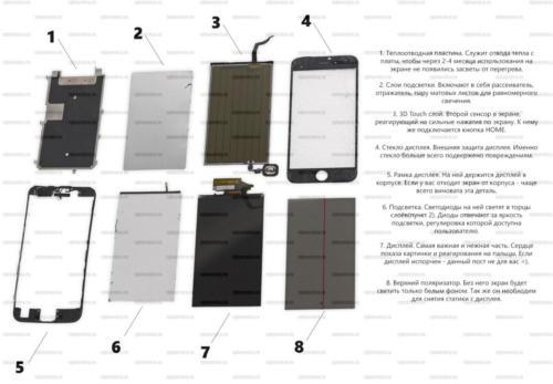 Дисплей айфона в разборе